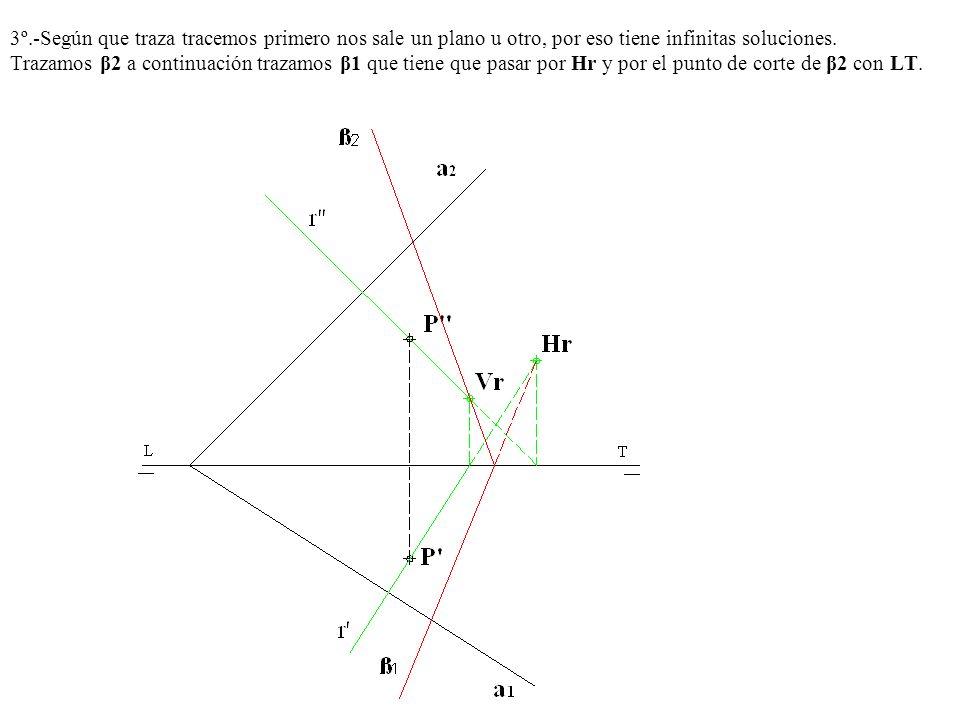 3º.-Según que traza tracemos primero nos sale un plano u otro, por eso tiene infinitas soluciones.