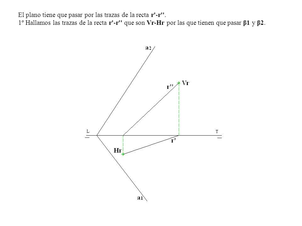 El plano tiene que pasar por las trazas de la recta r -r