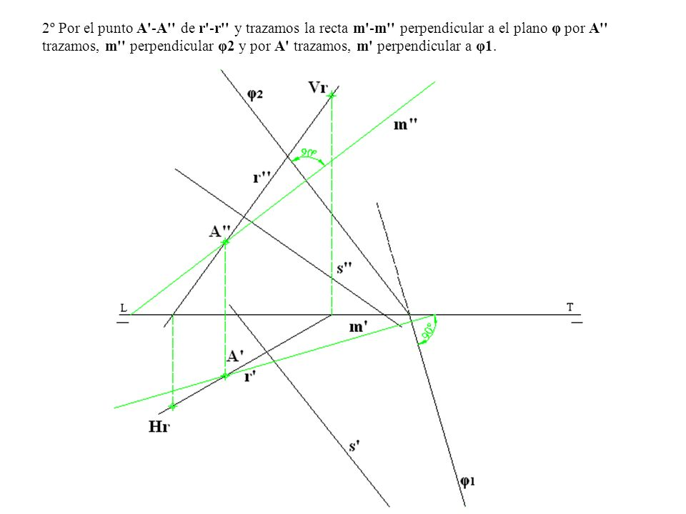 2º Por el punto A -A de r -r y trazamos la recta m -m perpendicular a el plano φ por A trazamos, m perpendicular φ2 y por A trazamos, m perpendicular a φ1.