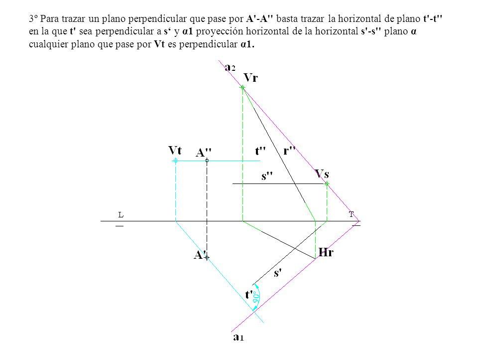 3º Para trazar un plano perpendicular que pase por A -A basta trazar la horizontal de plano t -t en la que t sea perpendicular a s' y α1 proyección horizontal de la horizontal s -s plano α cualquier plano que pase por Vt es perpendicular α1.