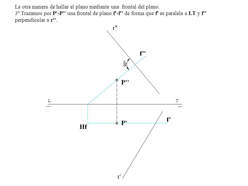 La otra manera de hallar el plano mediante una frontal del plano