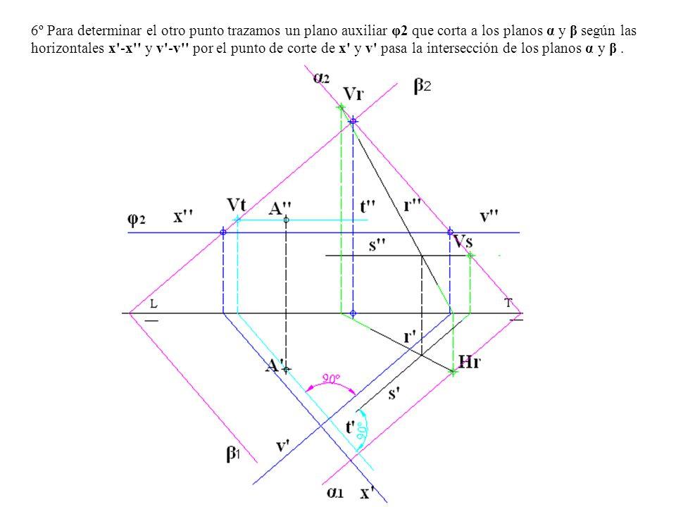 6º Para determinar el otro punto trazamos un plano auxiliar φ2 que corta a los planos α y β según las horizontales x -x y v -v por el punto de corte de x y v pasa la intersección de los planos α y β .