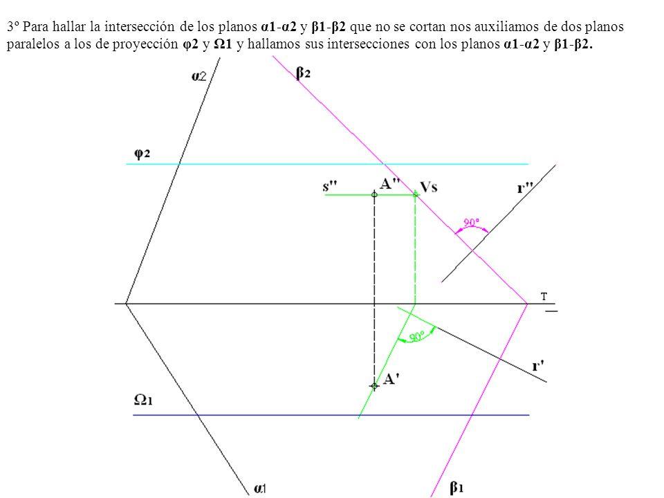3º Para hallar la intersección de los planos α1-α2 y β1-β2 que no se cortan nos auxiliamos de dos planos paralelos a los de proyección φ2 y Ω1 y hallamos sus intersecciones con los planos α1-α2 y β1-β2.