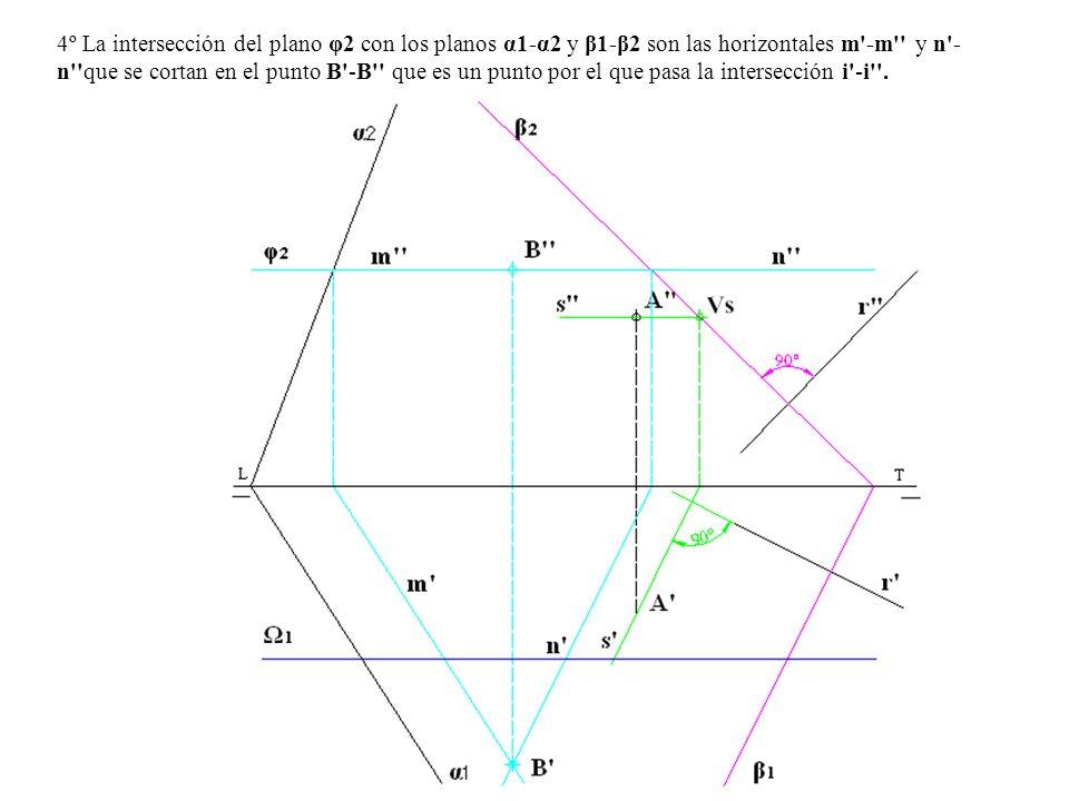 4º La intersección del plano φ2 con los planos α1-α2 y β1-β2 son las horizontales m -m y n -n que se cortan en el punto B -B que es un punto por el que pasa la intersección i -i .