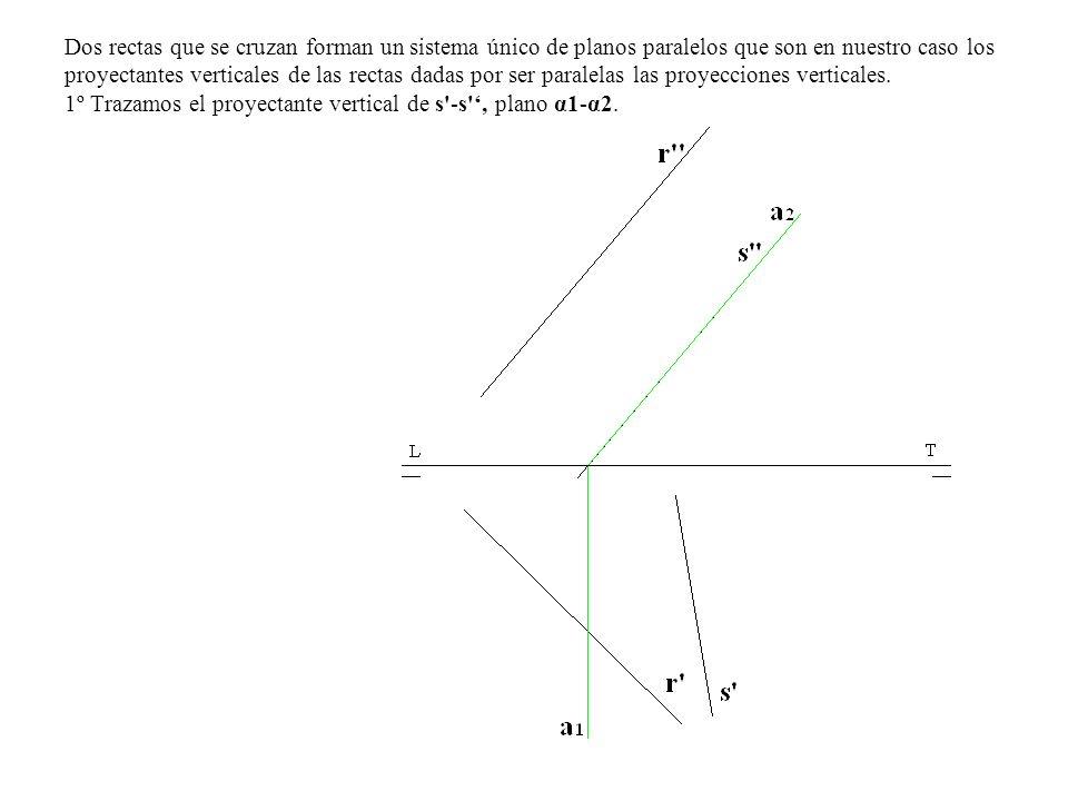 Dos rectas que se cruzan forman un sistema único de planos paralelos que son en nuestro caso los proyectantes verticales de las rectas dadas por ser paralelas las proyecciones verticales.