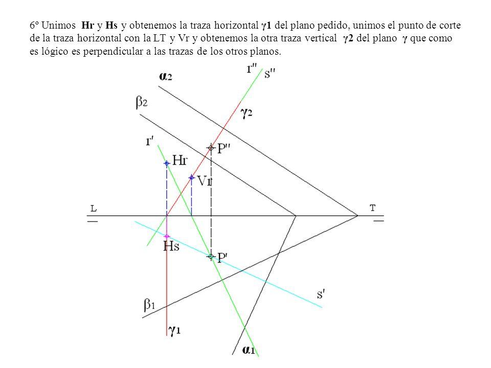 6º Unimos Hr y Hs y obtenemos la traza horizontal γ1 del plano pedido, unimos el punto de corte de la traza horizontal con la LT y Vr y obtenemos la otra traza vertical γ2 del plano γ que como es lógico es perpendicular a las trazas de los otros planos.