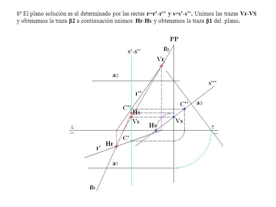 8º El plano solución es el determinado por las rectas r=r'-r'' y s=s'-s''.