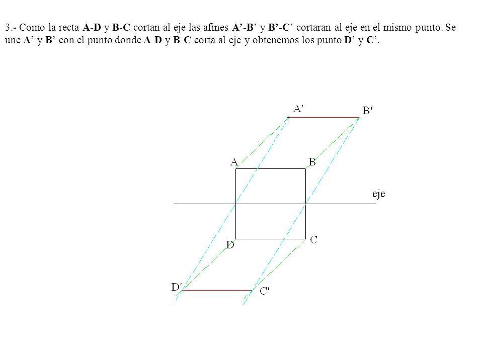 3.- Como la recta A-D y B-C cortan al eje las afines A'-B' y B'-C' cortaran al eje en el mismo punto.