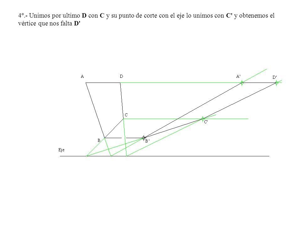 4º.- Unimos por ultimo D con C y su punto de corte con el eje lo unimos con C y obtenemos el vértice que nos falta D