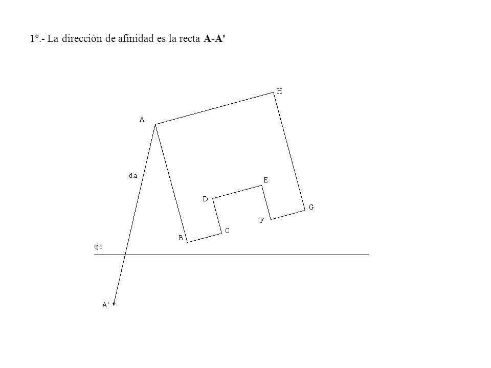 1º.- La dirección de afinidad es la recta A-A