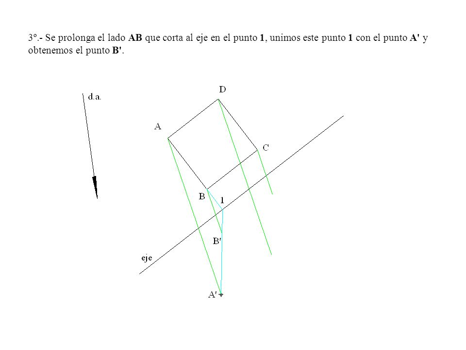 3º.- Se prolonga el lado AB que corta al eje en el punto 1, unimos este punto 1 con el punto A y obtenemos el punto B .