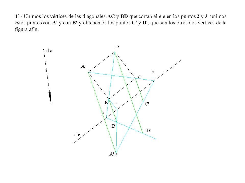 4º.- Unimos los vértices de las diagonales AC y BD que cortan al eje en los puntos 2 y 3 unimos estos puntos con A y con B y obtenemos los puntos C y D , que son los otros dos vértices de la figura afín.