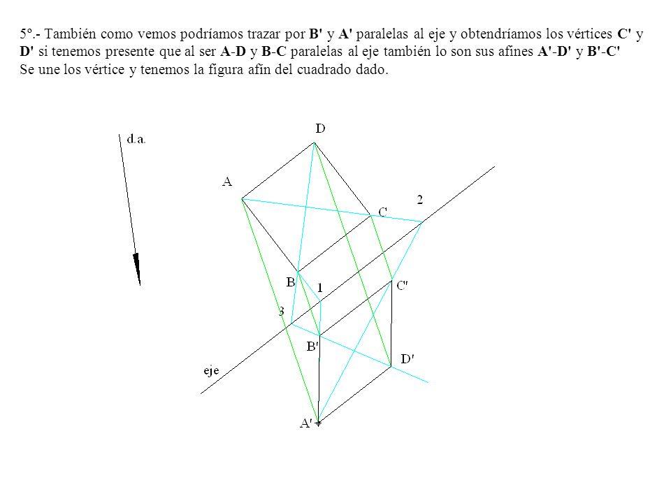 5º.- También como vemos podríamos trazar por B y A paralelas al eje y obtendríamos los vértices C y D si tenemos presente que al ser A-D y B-C paralelas al eje también lo son sus afines A -D y B -C Se une los vértice y tenemos la figura afín del cuadrado dado.