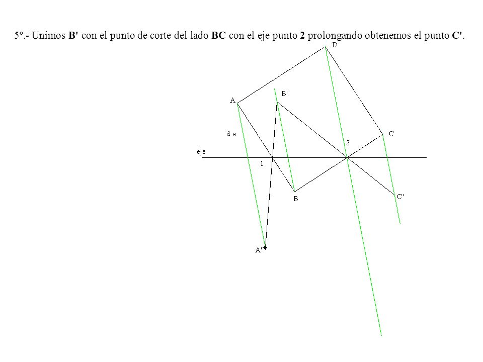 5º.- Unimos B con el punto de corte del lado BC con el eje punto 2 prolongando obtenemos el punto C .