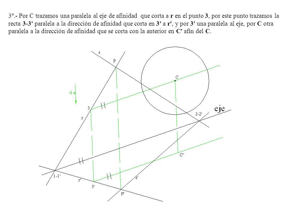 3º.- Por C trazamos una paralela al eje de afinidad que corta a r en el punto 3, por este punto trazamos la recta 3-3 paralela a la dirección de afinidad que corta en 3 a r , y por 3 una paralela al eje, por C otra paralela a la dirección de afinidad que se corta con la anterior en C afín del C.