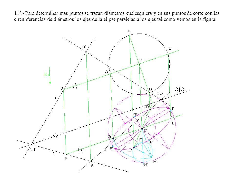 11º.- Para determinar mas puntos se trazan diámetros cualesquiera y en sus puntos de corte con las circunferencias de diámetros los ejes de la elipse paralelas a los ejes tal como vemos en la figura.
