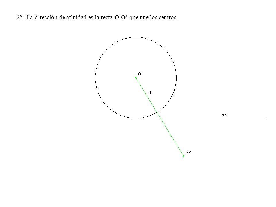 2º.- La dirección de afinidad es la recta O-O que une los centros.