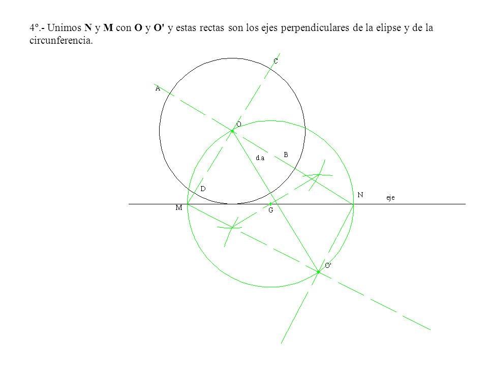 4º.- Unimos N y M con O y O y estas rectas son los ejes perpendiculares de la elipse y de la circunferencia.