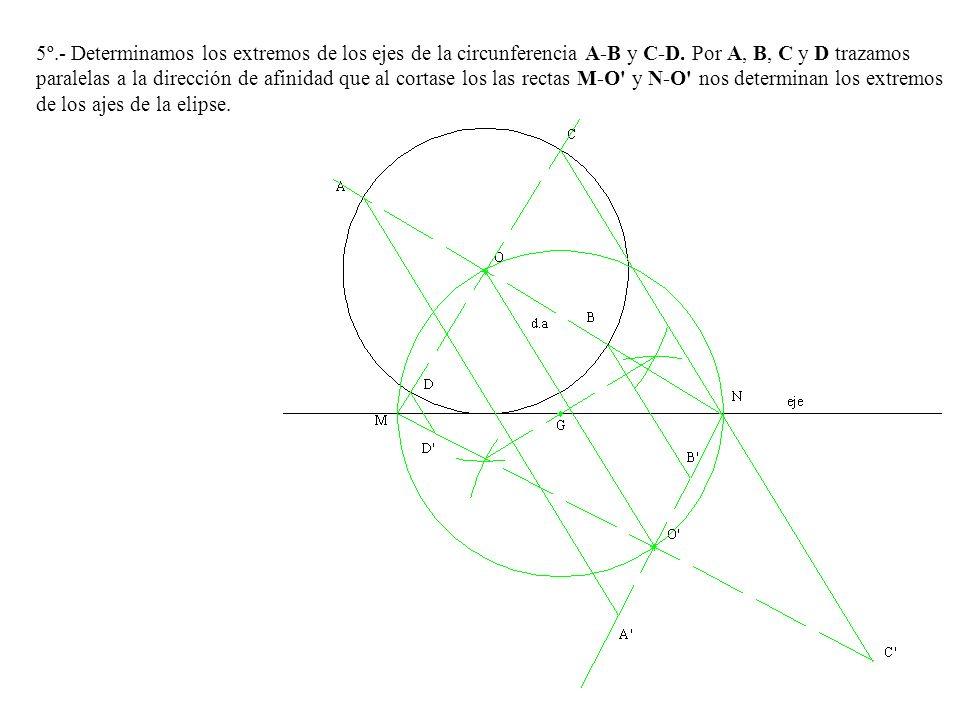 5º.- Determinamos los extremos de los ejes de la circunferencia A-B y C-D.