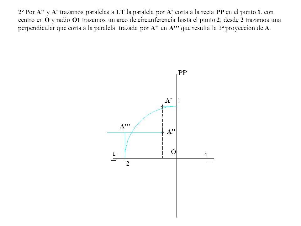 2º Por A y A trazamos paralelas a LT la paralela por A corta a la recta PP en el punto 1, con centro en O y radio O1 trazamos un arco de circunferencia hasta el punto 2, desde 2 trazamos una perpendicular que corta a la paralela trazada por A en A que resulta la 3ª proyección de A.