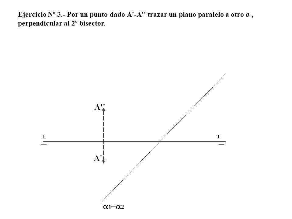 Ejercicio Nº 3.- Por un punto dado A -A trazar un plano paralelo a otro α , perpendicular al 2º bisector.
