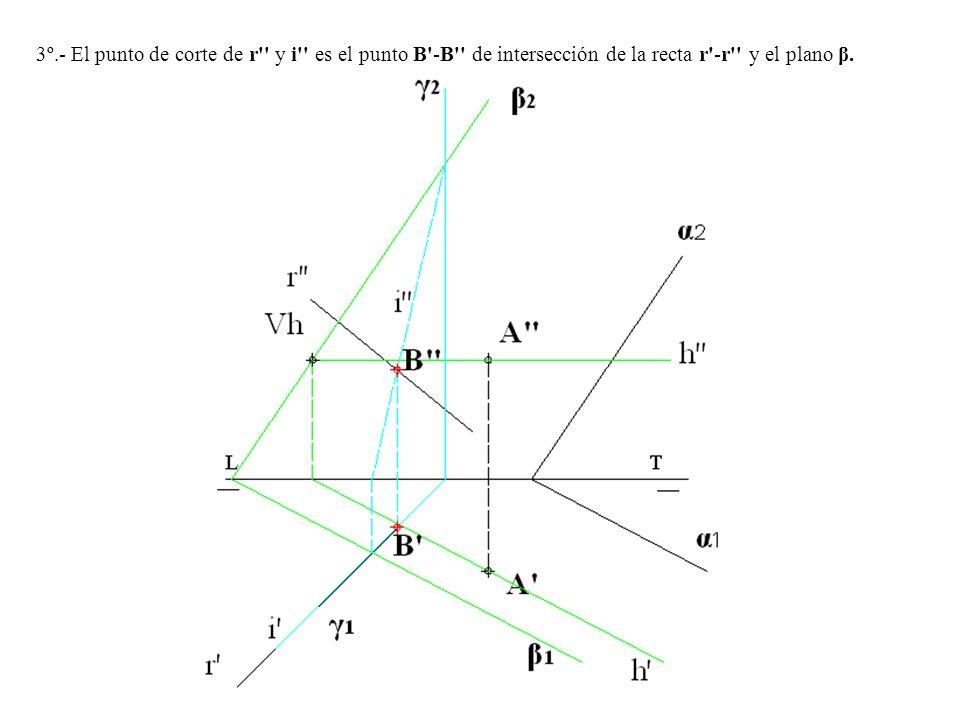 3º.- El punto de corte de r y i es el punto B -B de intersección de la recta r -r y el plano β.