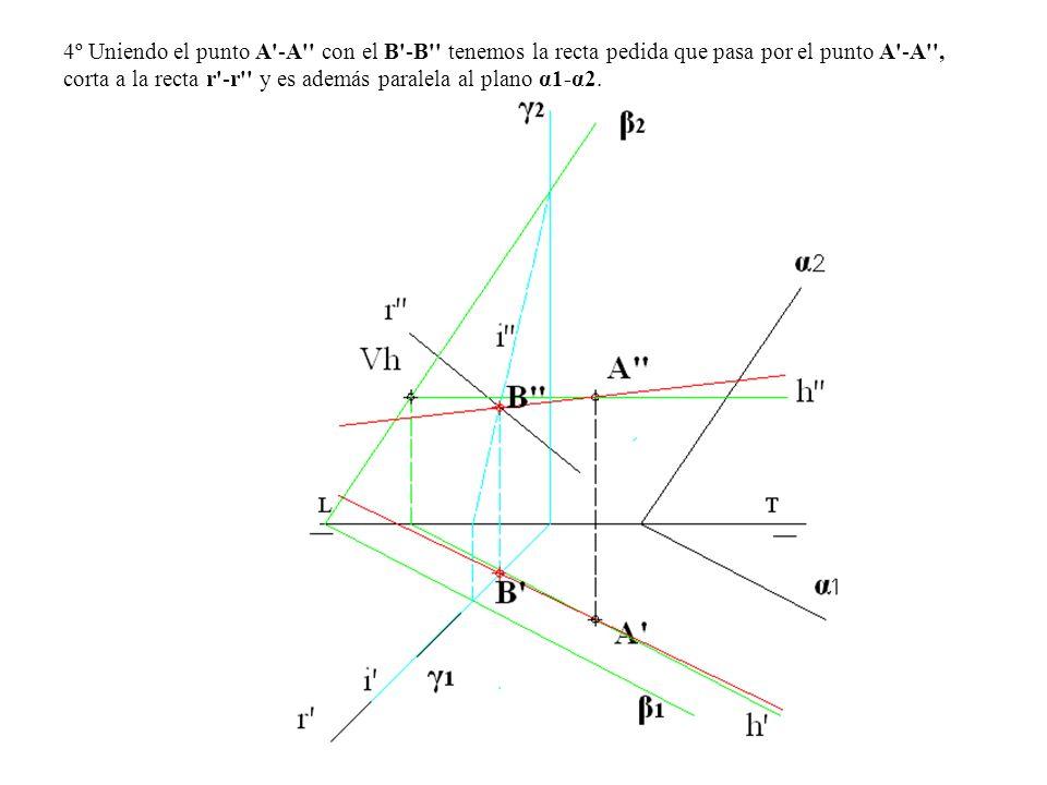4º Uniendo el punto A -A con el B -B tenemos la recta pedida que pasa por el punto A -A , corta a la recta r -r y es además paralela al plano α1-α2.