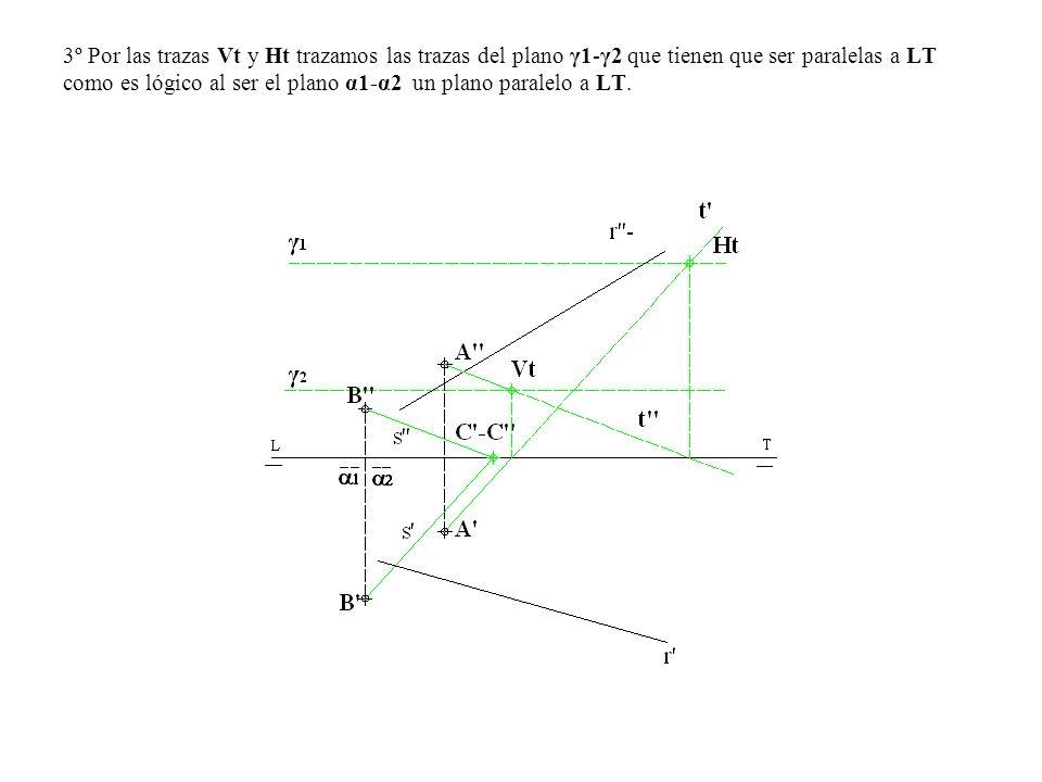 3º Por las trazas Vt y Ht trazamos las trazas del plano γ1-γ2 que tienen que ser paralelas a LT como es lógico al ser el plano α1-α2 un plano paralelo a LT.