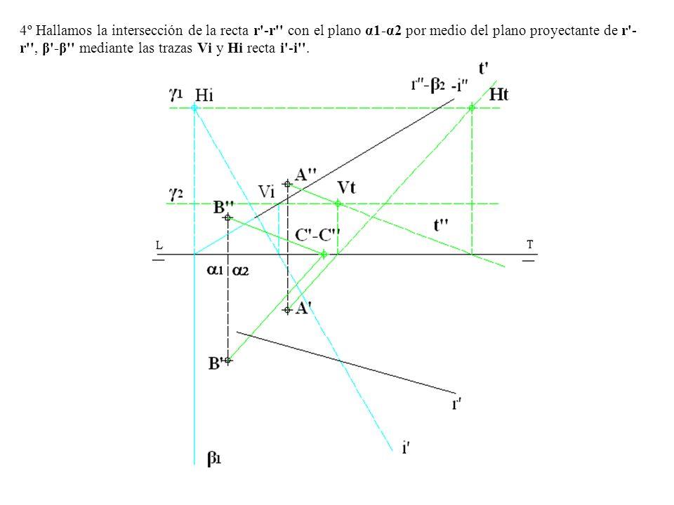 4º Hallamos la intersección de la recta r -r con el plano α1-α2 por medio del plano proyectante de r -r , β -β mediante las trazas Vi y Hi recta i -i .