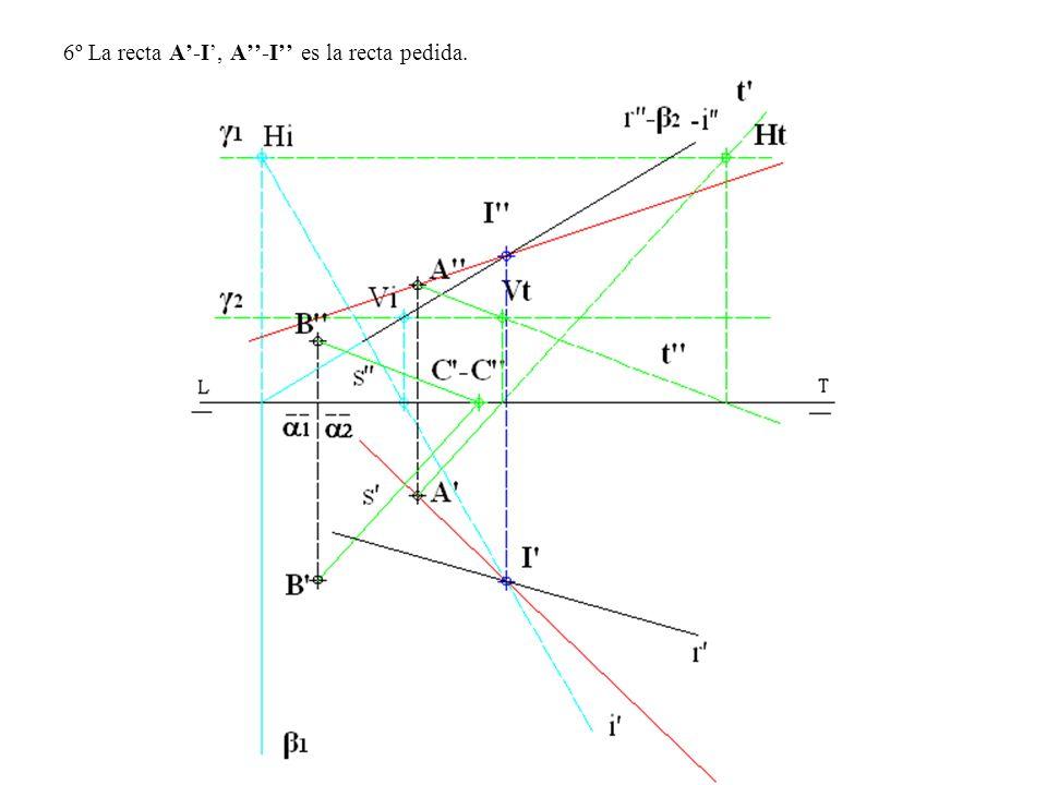 6º La recta A'-I', A''-I'' es la recta pedida.