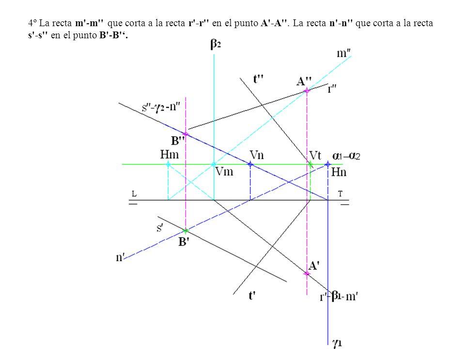 4º La recta m -m que corta a la recta r -r en el punto A -A