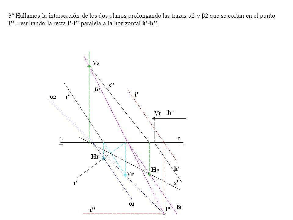 3º Hallamos la intersección de los dos planos prolongando las trazas α2 y β2 que se cortan en el punto I'', resultando la recta i -i paralela a la horizontal h -h .