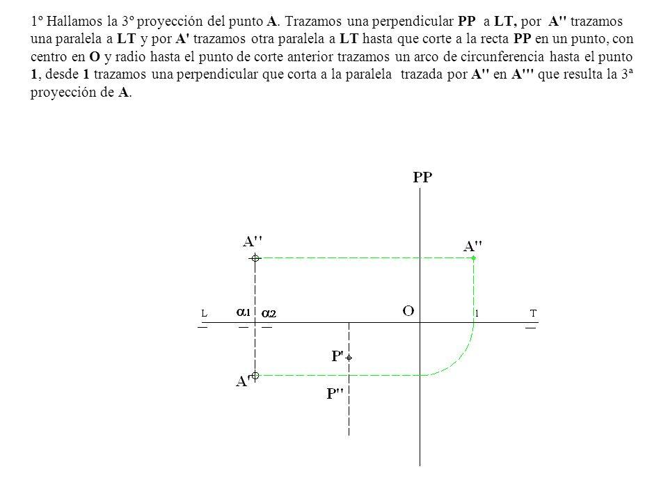1º Hallamos la 3º proyección del punto A