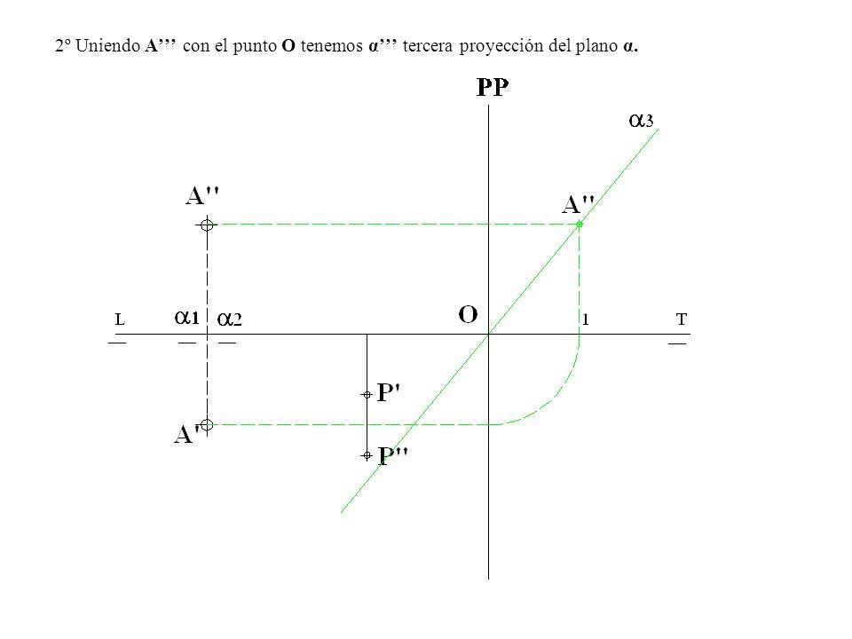 2º Uniendo A''' con el punto O tenemos α''' tercera proyección del plano α.