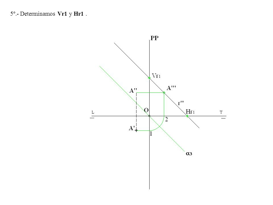 5º.- Determinamos Vr1 y Hr1 .