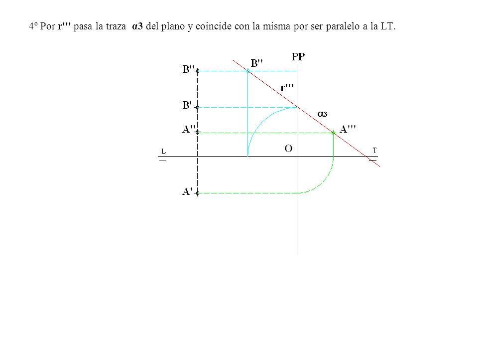 4º Por r pasa la traza α3 del plano y coincide con la misma por ser paralelo a la LT.