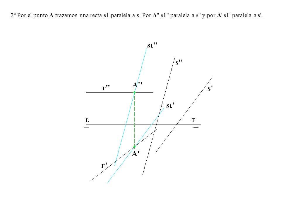 2º Por el punto A trazamos una recta s1 paralela a s