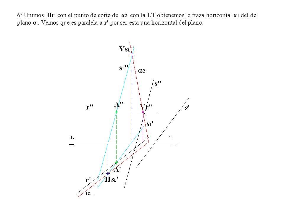 6º Unimos Hr con el punto de corte de α2 con la LT obtenemos la traza horizontal α1 del del plano α .