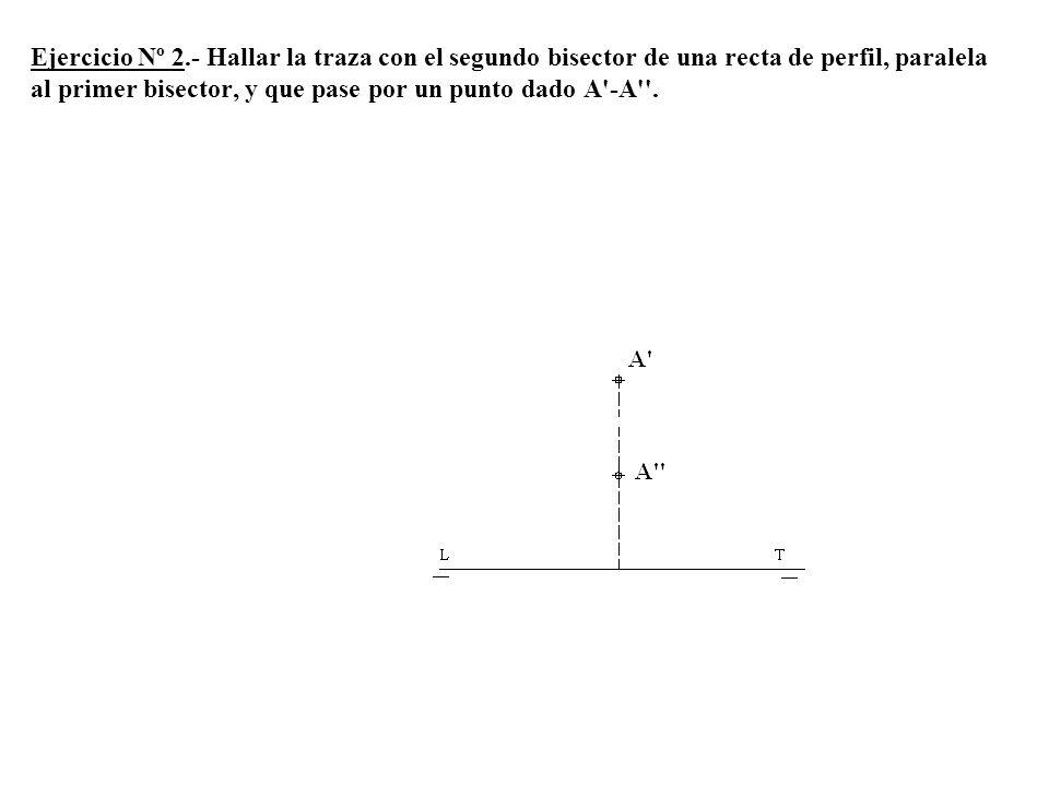 Ejercicio Nº 2.- Hallar la traza con el segundo bisector de una recta de perfil, paralela al primer bisector, y que pase por un punto dado A -A .