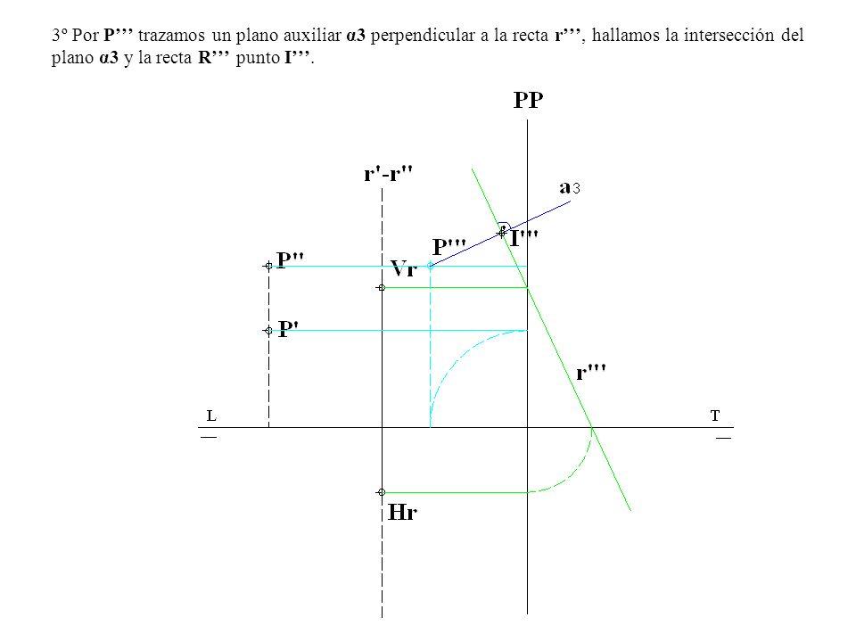 3º Por P''' trazamos un plano auxiliar α3 perpendicular a la recta r''', hallamos la intersección del plano α3 y la recta R''' punto I'''.