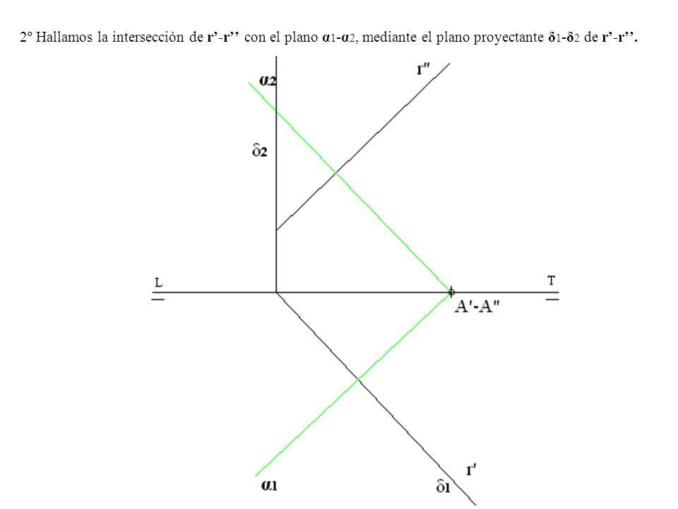 2º Hallamos la intersección de r'-r'' con el plano α1-α2, mediante el plano proyectante δ1-δ2 de r'-r''.