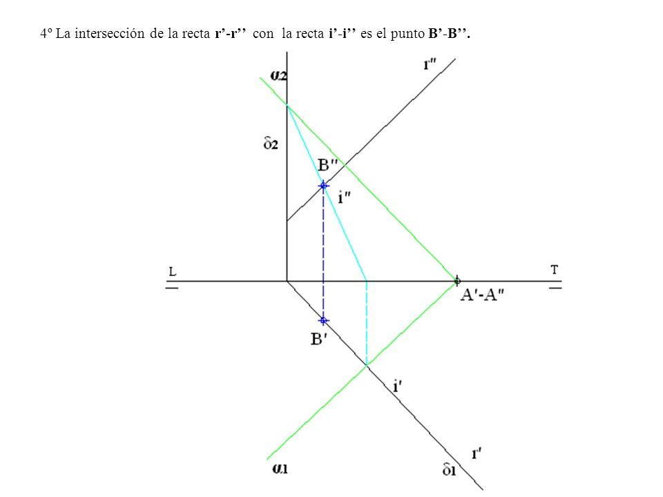 4º La intersección de la recta r'-r'' con la recta i'-i'' es el punto B'-B''.