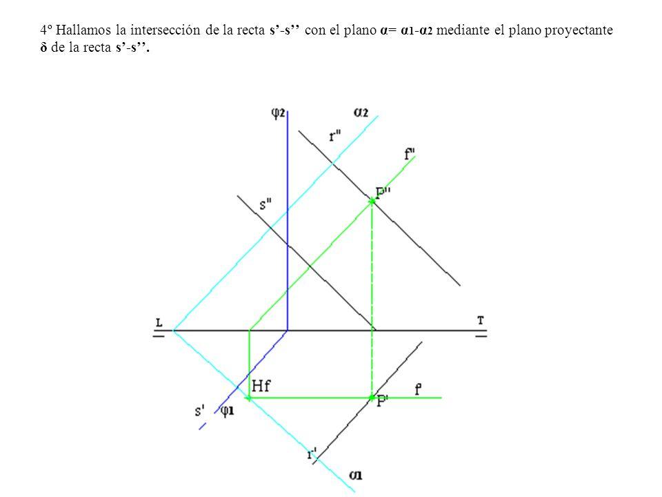 4º Hallamos la intersección de la recta s'-s'' con el plano α= α1-α2 mediante el plano proyectante δ de la recta s'-s''.