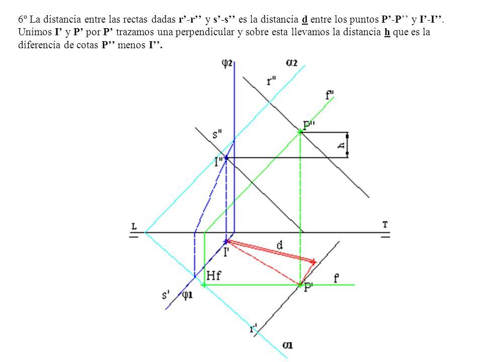 6º La distancia entre las rectas dadas r'-r'' y s'-s'' es la distancia d entre los puntos P'-P'' y I'-I''.