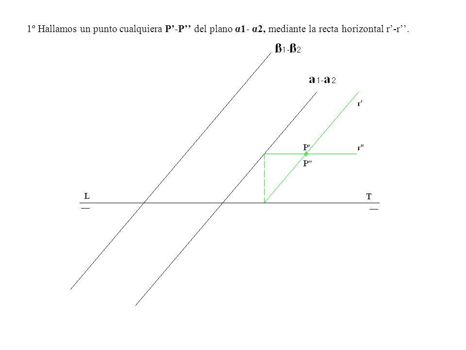 1º Hallamos un punto cualquiera P'-P'' del plano α1- α2, mediante la recta horizontal r'-r''.