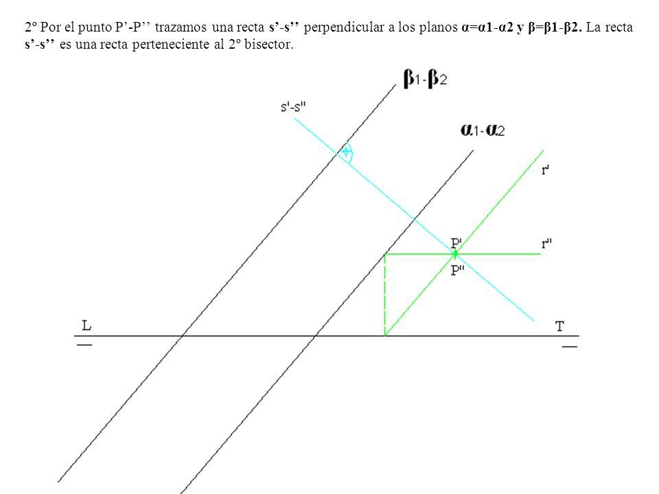 2º Por el punto P'-P'' trazamos una recta s'-s'' perpendicular a los planos α=α1-α2 y β=β1-β2.