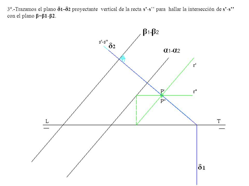 3º.-Trazamos el plano δ1-δ2 proyectante vertical de la recta s'-s'' para hallar la intersección de s'-s'' con el plano β=β1-β2.