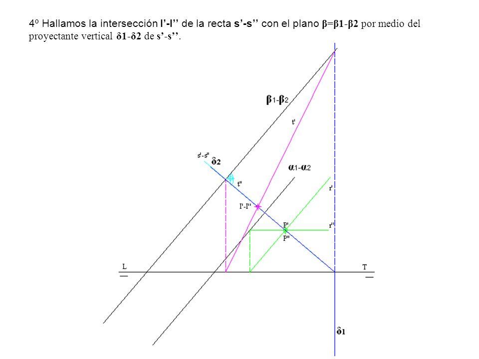 4º Hallamos la intersección I'-I'' de la recta s'-s'' con el plano β=β1-β2 por medio del proyectante vertical δ1-δ2 de s'-s''.