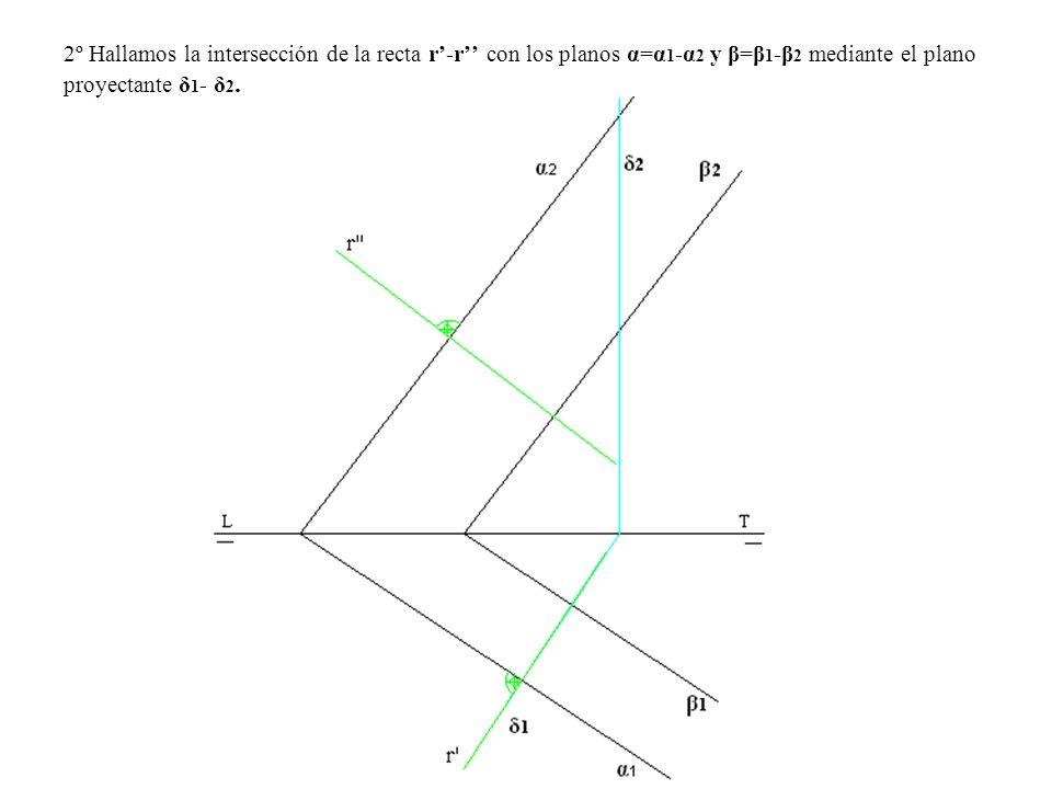 2º Hallamos la intersección de la recta r'-r'' con los planos α=α1-α2 y β=β1-β2 mediante el plano proyectante δ1- δ2.