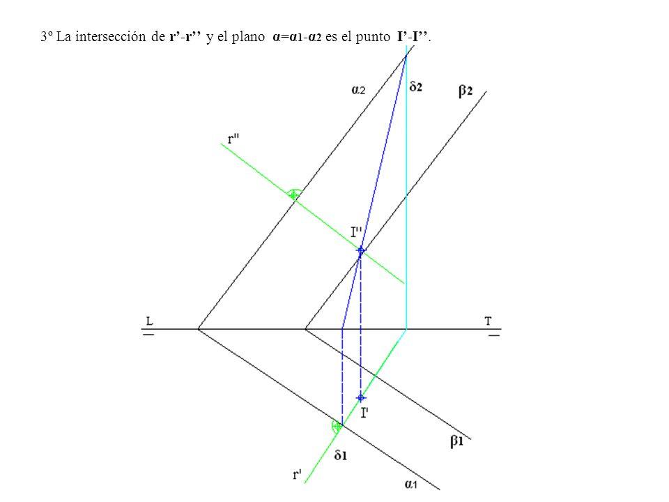3º La intersección de r'-r'' y el plano α=α1-α2 es el punto I'-I''.